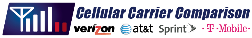 Cellular Carrier  Comparison Banner for analysis of strengths and weaknesses of Verizon  Wireless, AT&T Wireless, Sprint, and T-Mobile